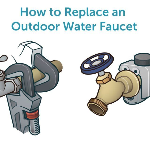 How to Replace an Outdoor Water Faucet | Water faucet, Faucet and Water