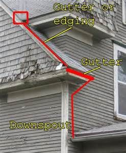 Gutter Problems How To Install Gutters House Gutters Roofing