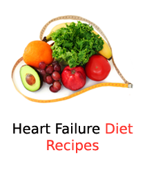 diet and congestive heart failure