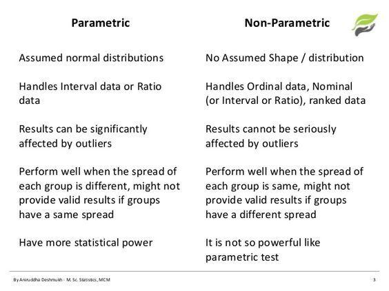 relationship statistics & research