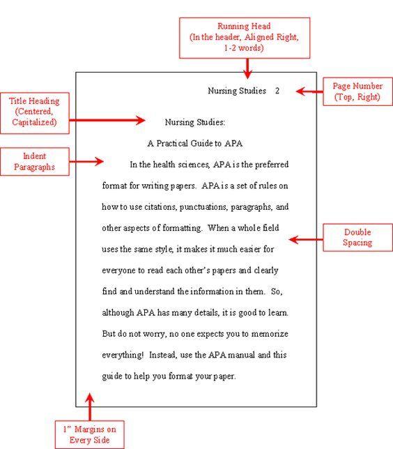 Elaboration likelihood model essay