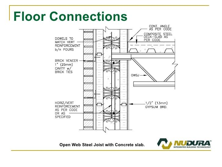 Floor connections manufacture products pinterest for Icf construction florida