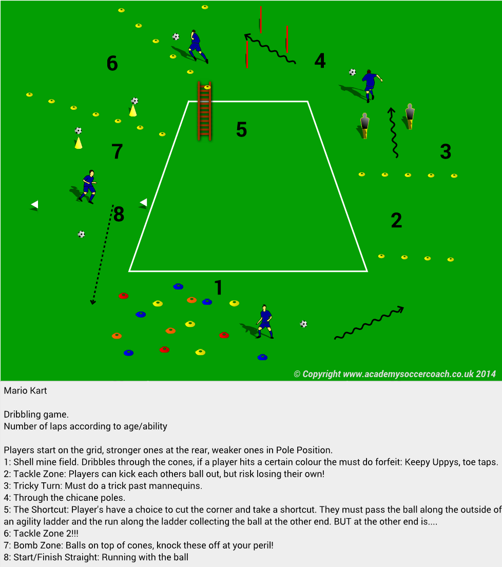Soccer dribbling obstacle course Phys Ed Pinterest