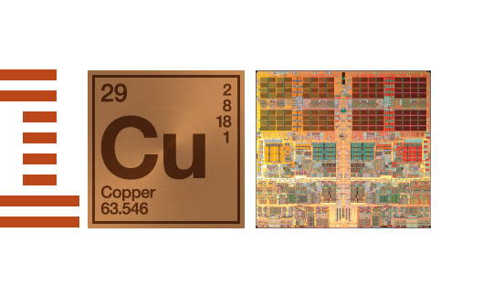 IBM100 Copper Interconnects The Evolution of