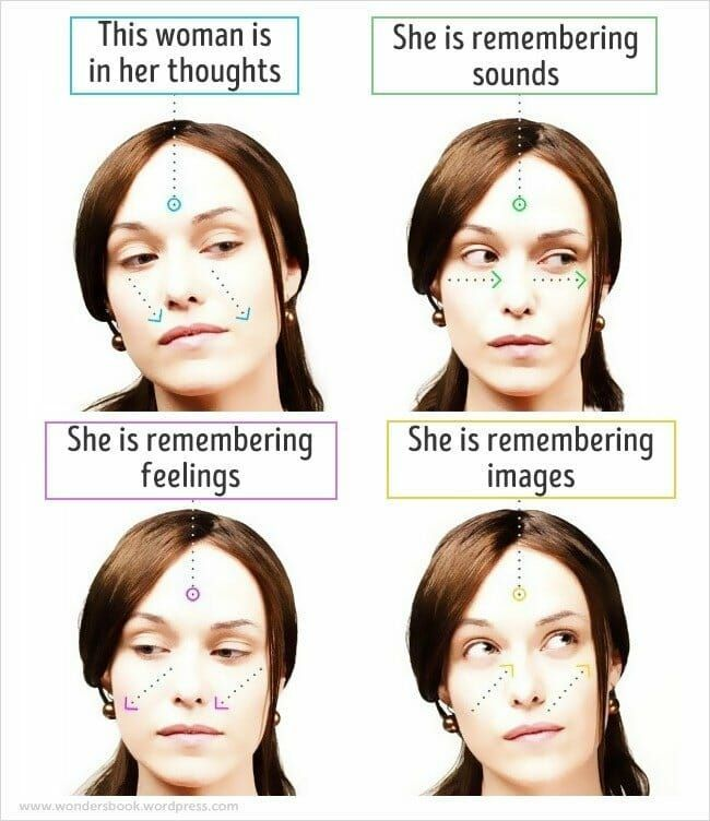 Photo of 16 Ways of Reading Body Languages – Self Improvement, Shopif…