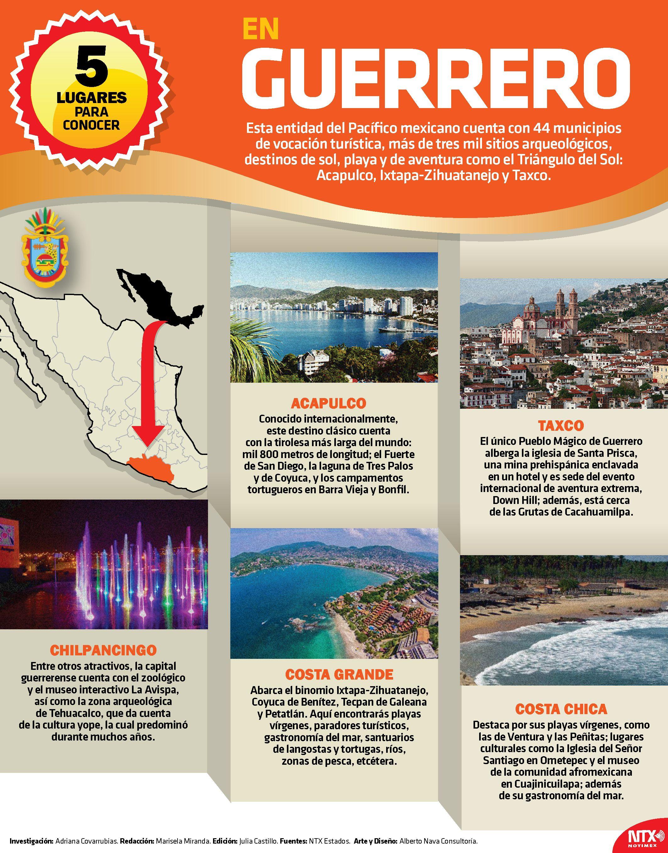 Con más de 3 mil sitios arqueológicos hasta hermosas playas el estado de  Guerrero ofrece una gran cantidad de lugares para visitar.  InfografíaNTX 3ce4e95ae344