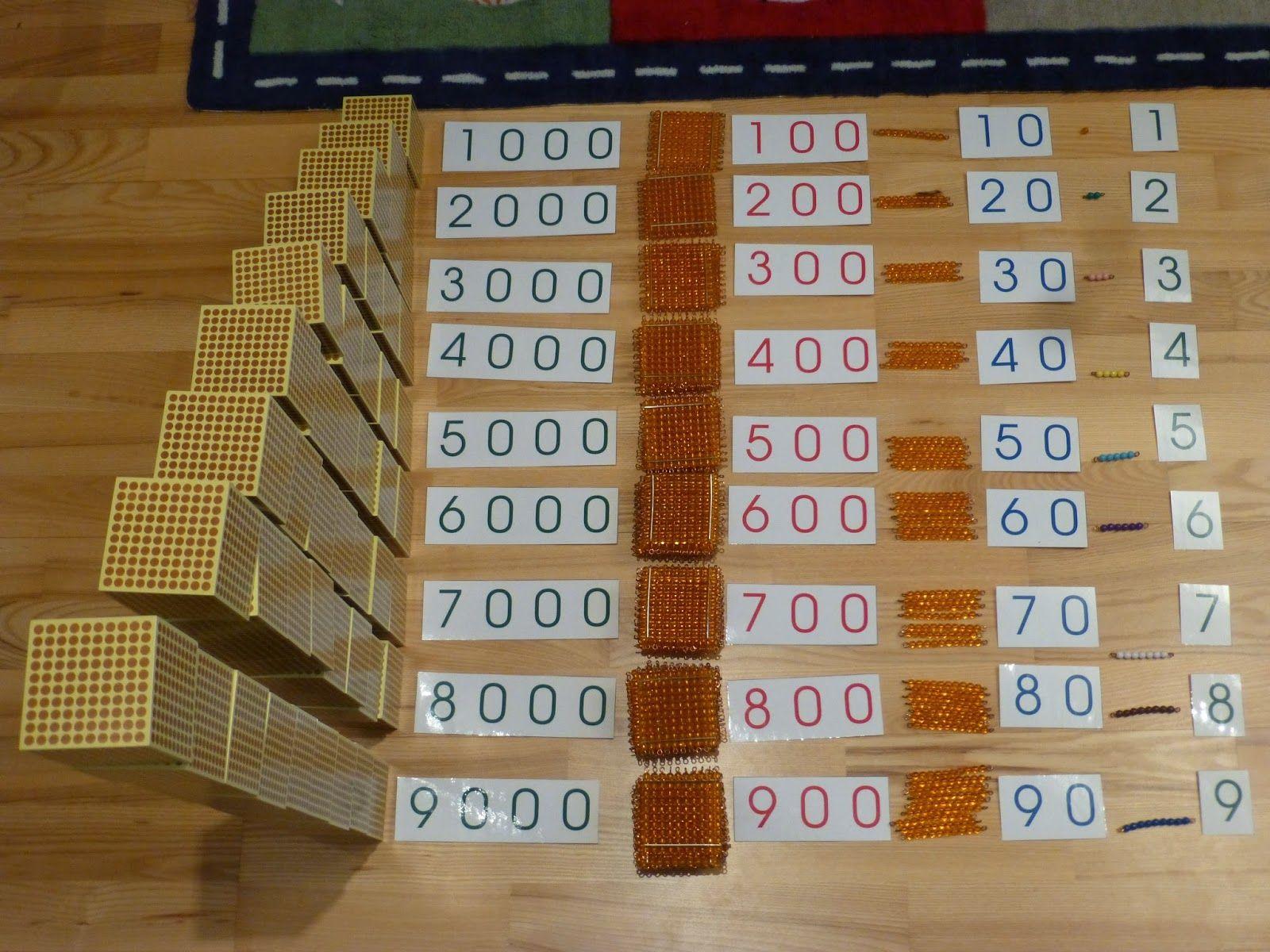 Montessori Virtual Math Manipulatives