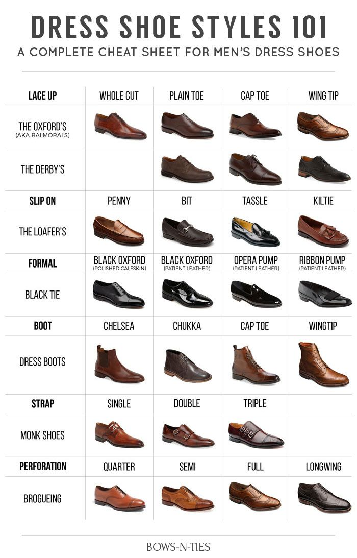 The Ultimate Men's Dress Shoe Guide | Scarpe da ragazza