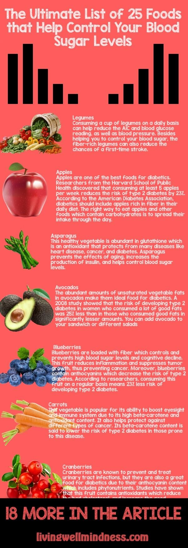 Pin On Healthy Foods Drinks