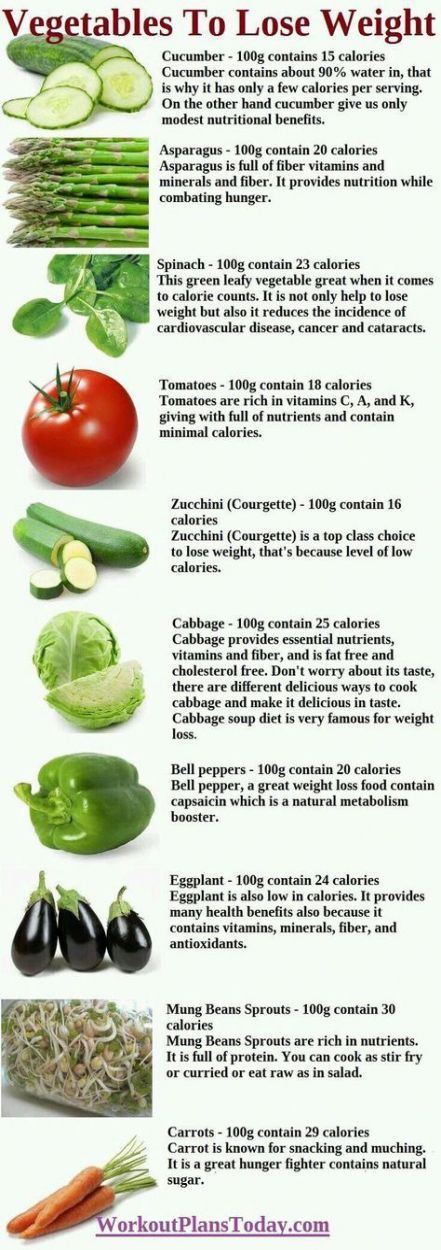 New diet plans to lose weight metabolism dr. oz 62 ideas #diet