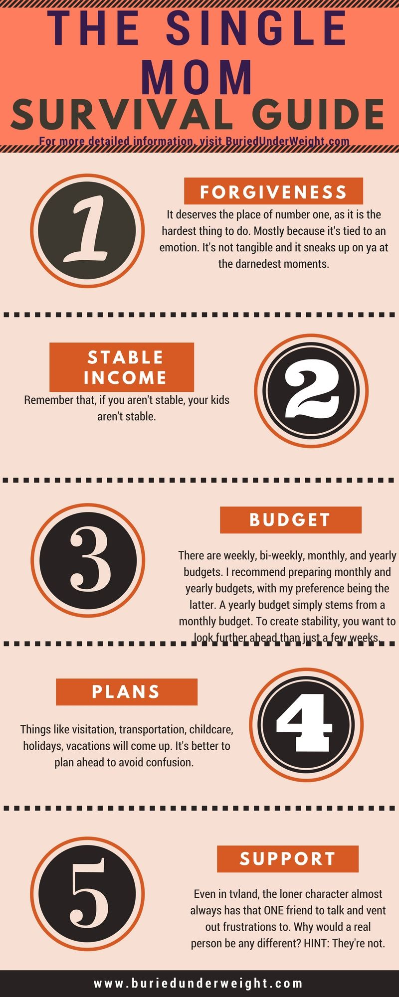 The Single Mom Survival Guide Infographic Gives Single Moms The Power Of Information Free Budget Single Mom Survival Single Mom Help Single Mom Survival Guide