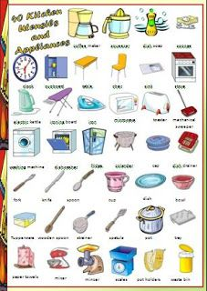 French Kitchen Utensils Vocabulary Get A Hold Of Loads