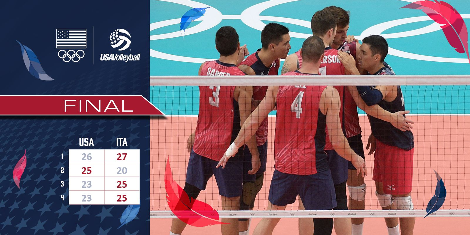 Teamusa Volleyball Olympics Rio2016 Olympic Volleyball Olympics 2016 Olympics