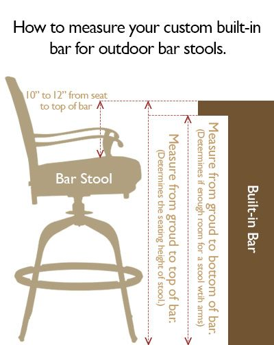 Outdoor Bar Stools Measuring Up To Your Built In