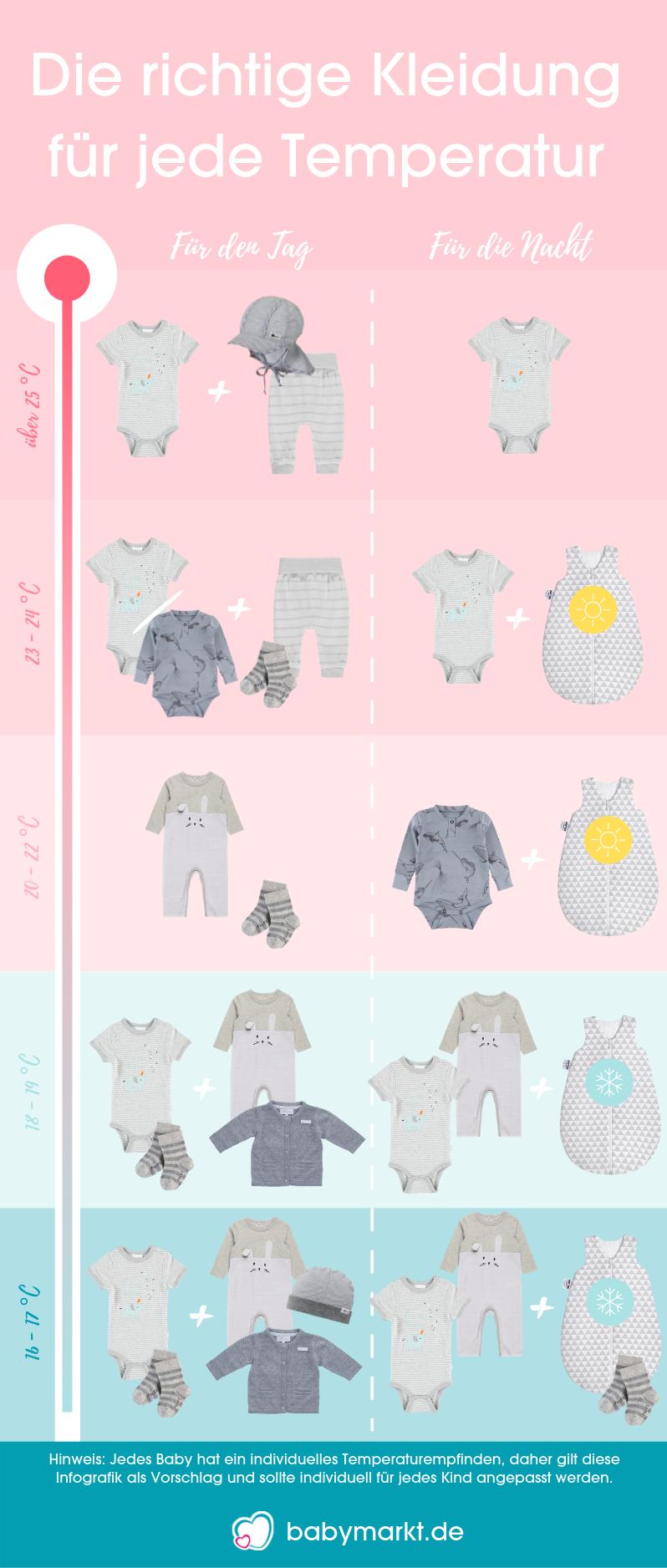 Babykleidung für jede Temperatur