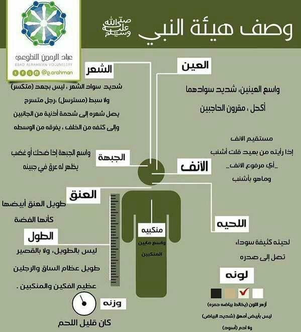 وصف هيئة النبي صلى الله عليه وسلم Islam Facts Islam Beliefs Learn Islam