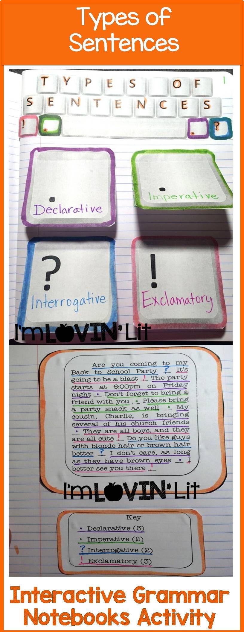 Types Of Sentences Interactive Notebook Activity Foldable Organizer Lesson Grammar Interactive Notebook Interactive Notebooks Types Of Sentences [ 2112 x 816 Pixel ]