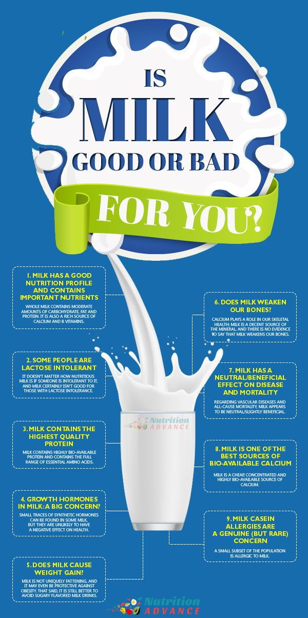 Is Milk Good or Bad For You? An EvidenceBased Review