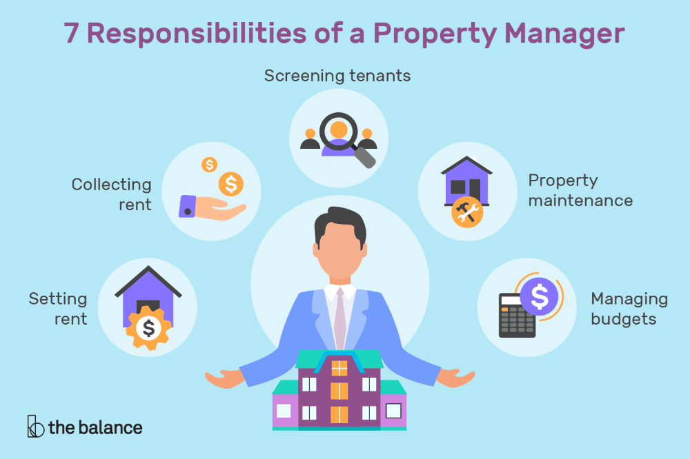 A property manager can handle the rental property