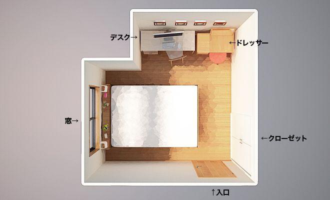 5畳寝室にダブルベッドレイアウト例1 間取り図 | bedroom | Pinterest ...