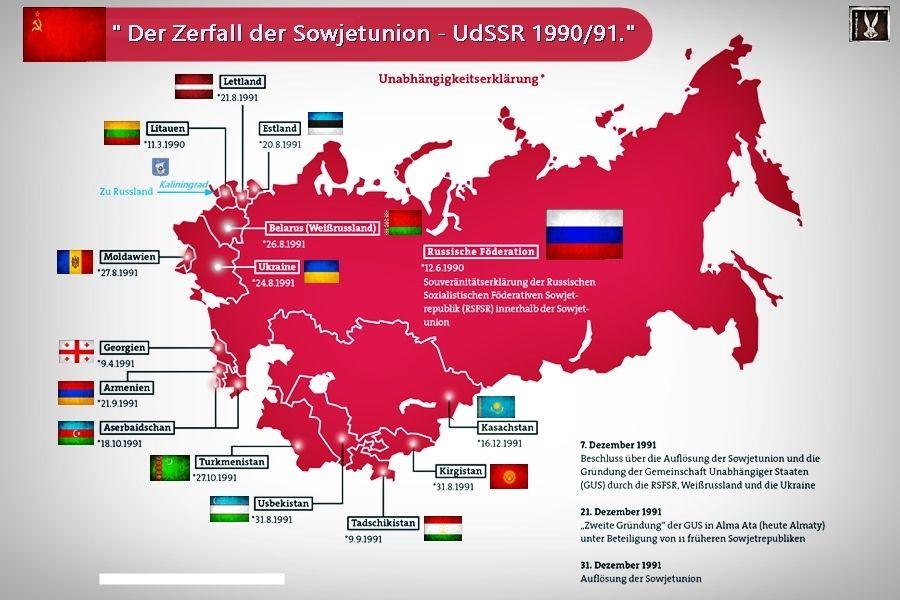 Pin Auf Russland Eine Grossmacht Mit Offenen Karten Der