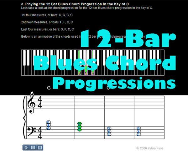 How To Play 12 Bar Blues Chord Progressions Httpzebrakeys