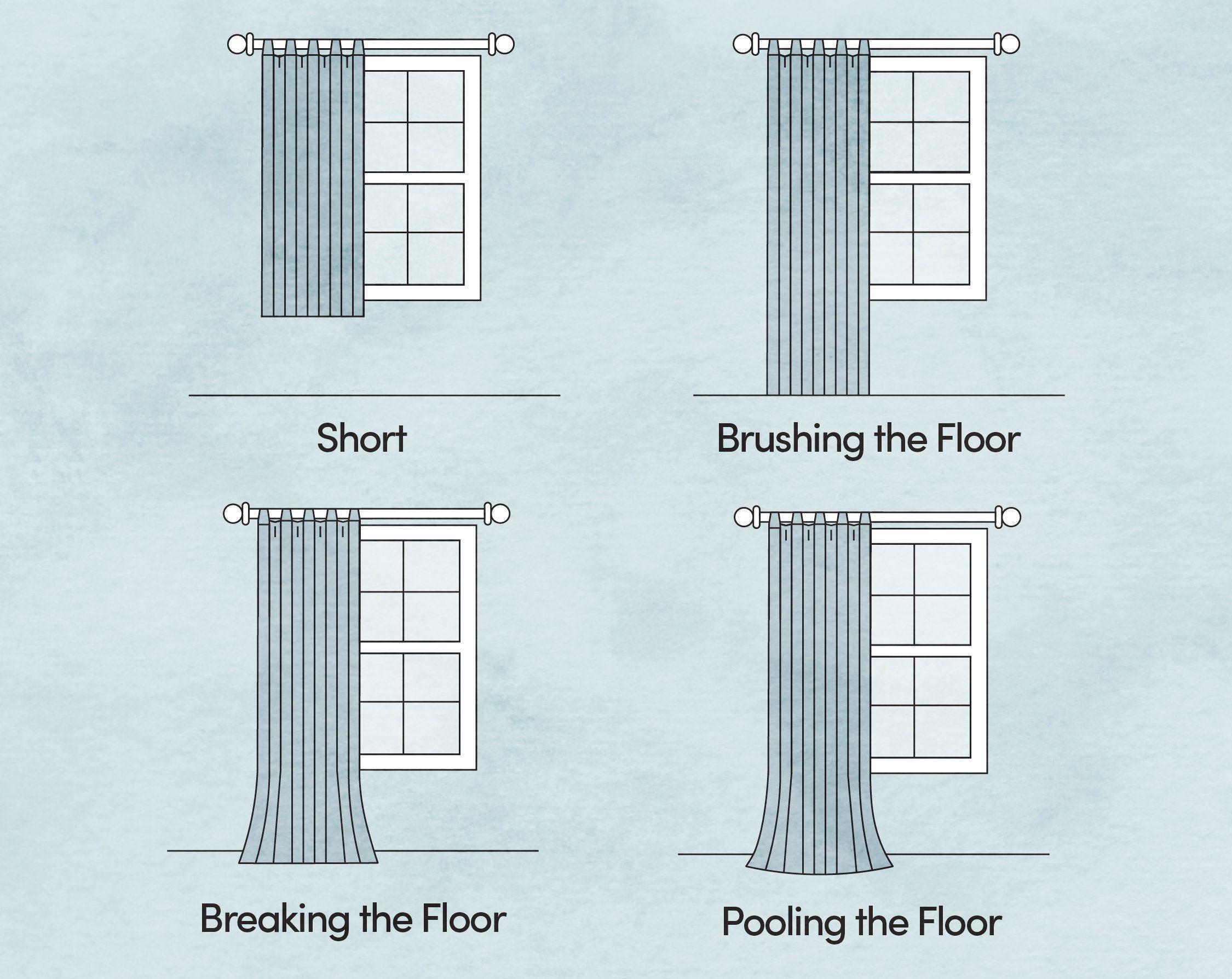 Curtain Lengths Illustration Hanging Curtains Custom Curtains