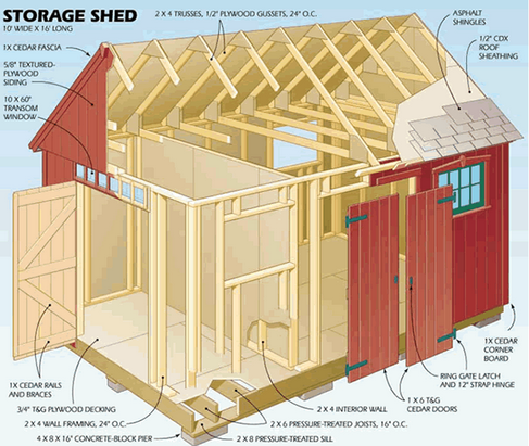 Exceptionnel Home Depot Storage Shed Plans