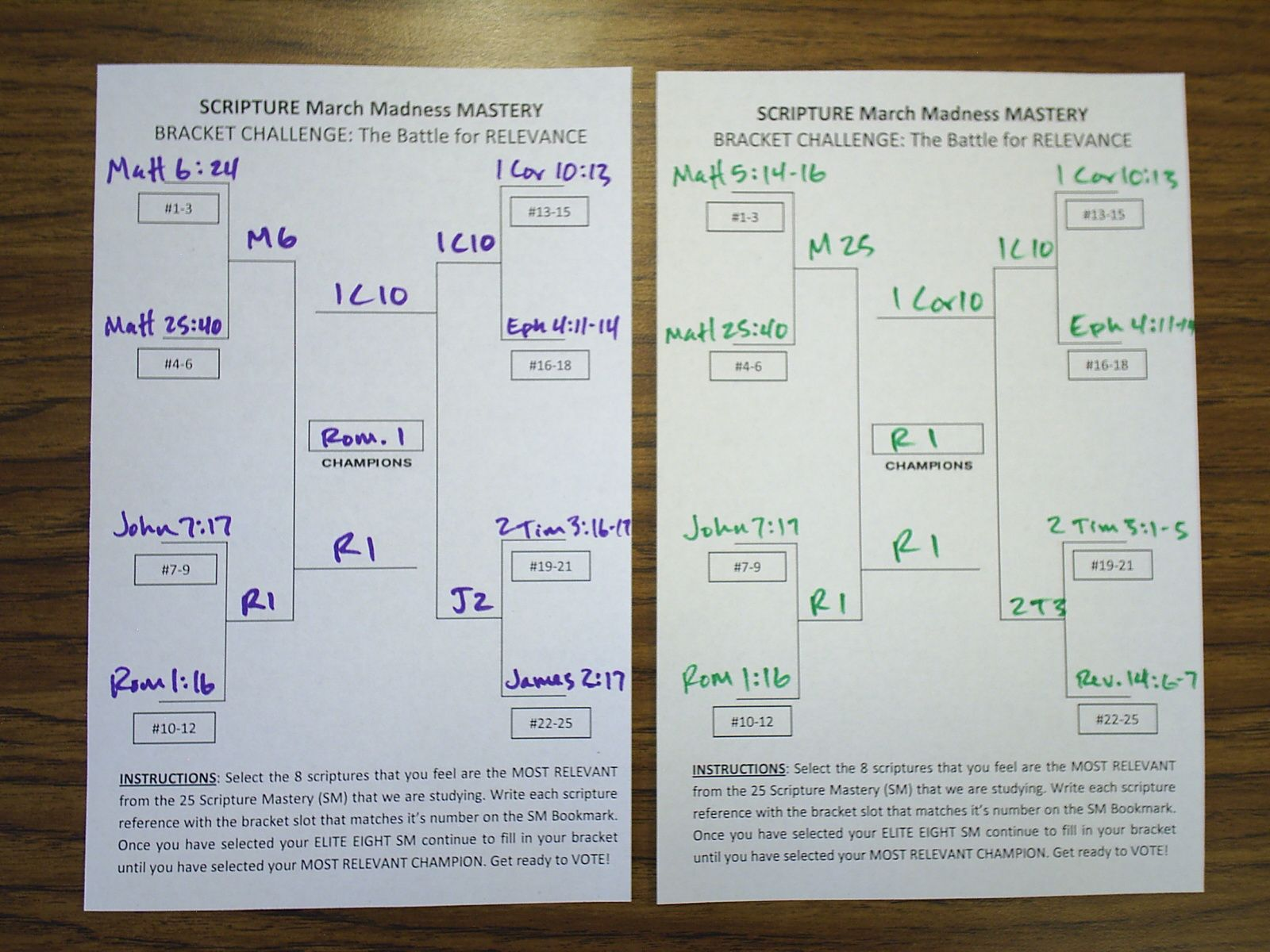 Scripture March Madness Mastery Relevance Brackets