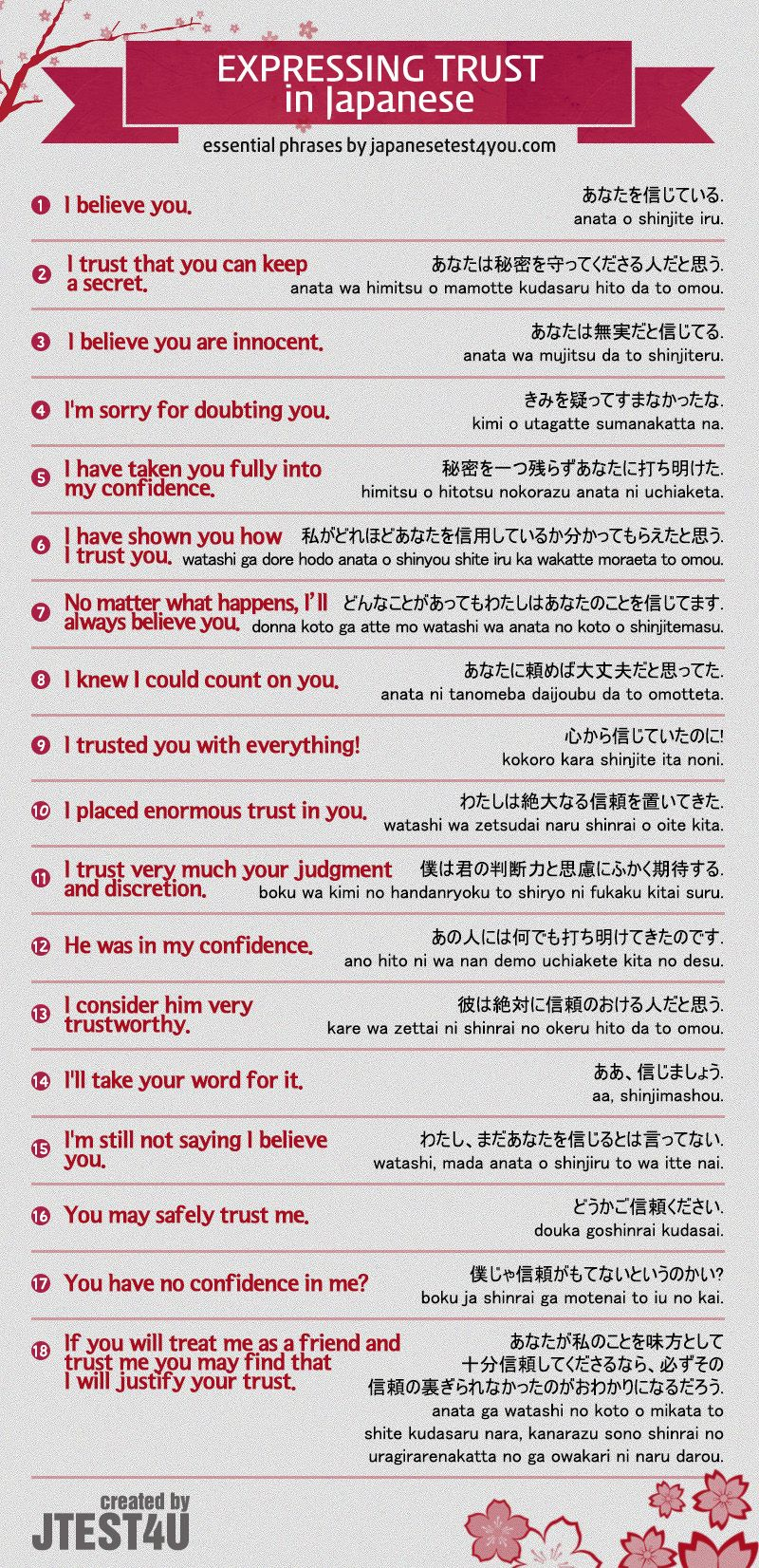 Enjoy Japanese course - learn online with busuu - it is ...