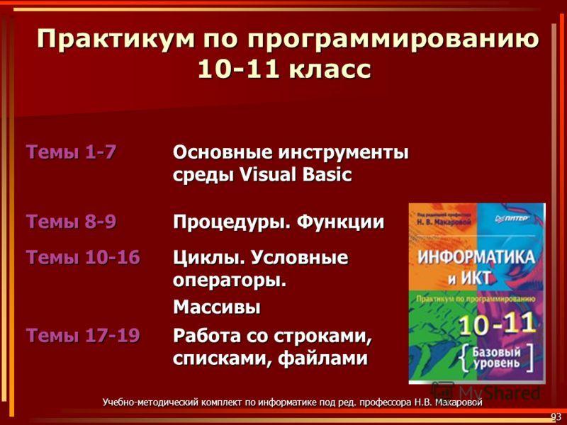 Гдз по информатике практиткум 10-11 класс