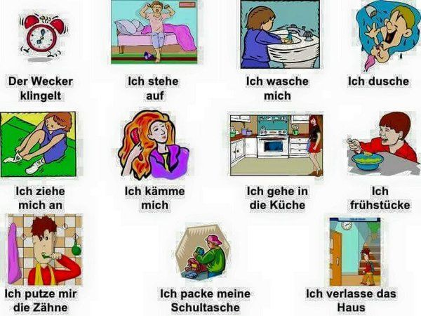 Tweety Z Multimediami Autorstwa Deutsch Lernen Anderedeutsch