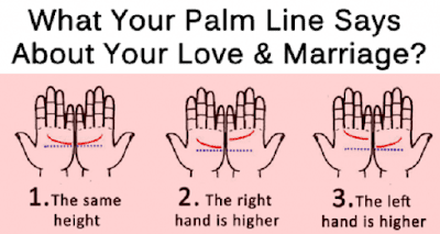 Bring Your Hands Together And See If These 2 Lines On Your Palms Line Up This Is What It Means Hea Palm Reading Lines Hand Lines Meaning Palm Lines Meaning
