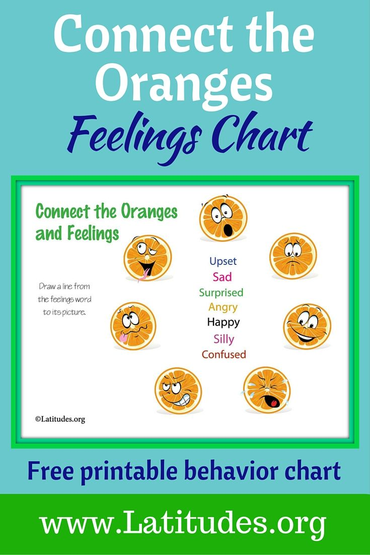 Feelings Chart Charts And Feelings On