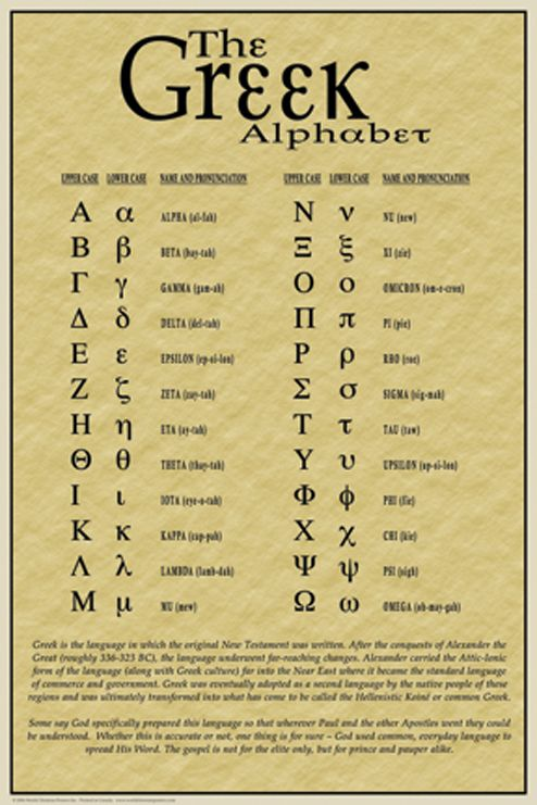 The Greek Alphabet Greek Alphabet Civilization And Greek