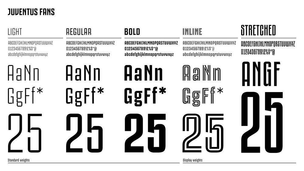 jenis font juventus
