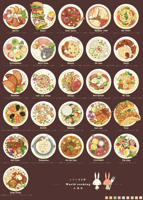 Image about art in 🍴Food & Drink by T H U on We He