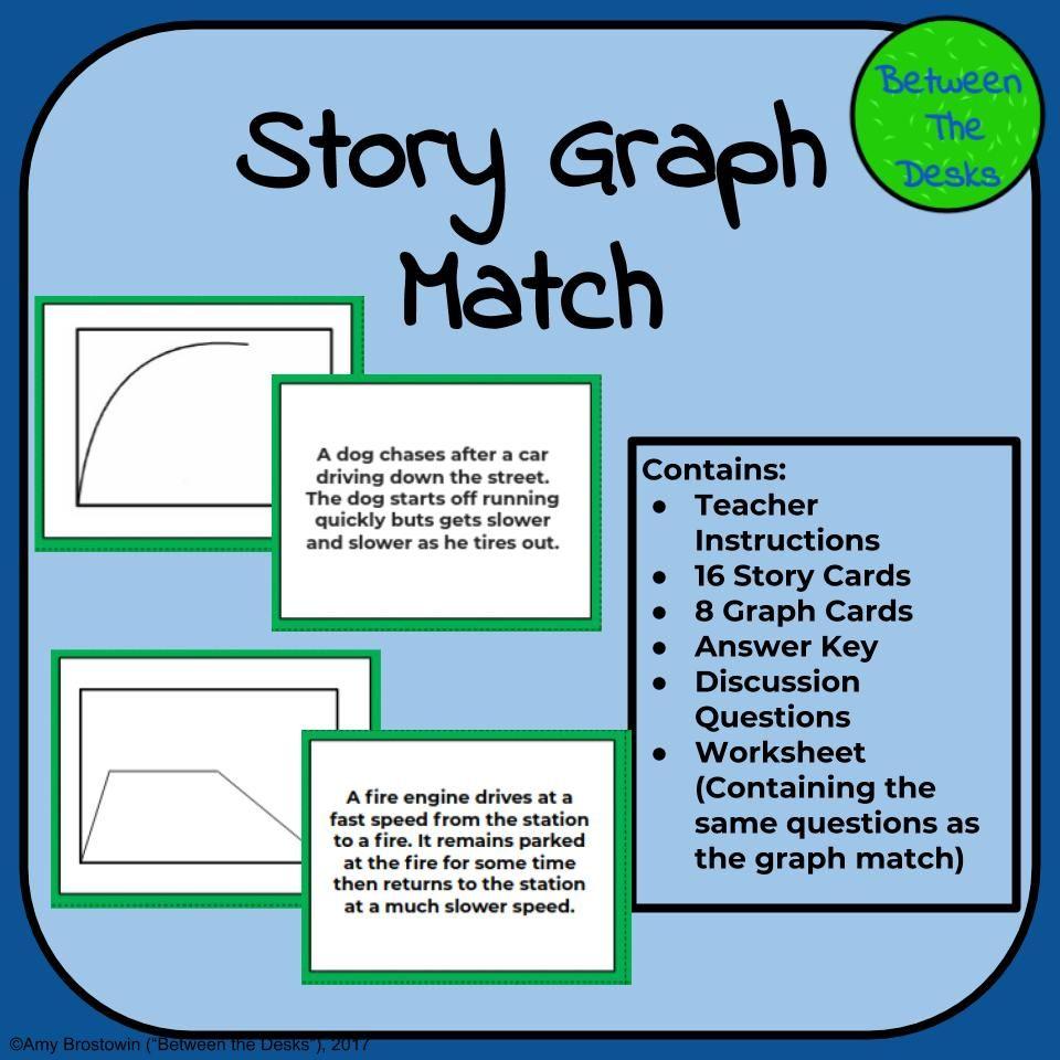 Story Graph Match Student Encouragement Math Writing School