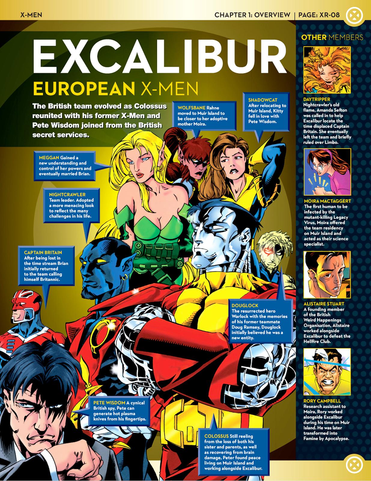 Uncanny X Men X Men Lineups 90s Blue Gold X Men Comics Marvel Xmen