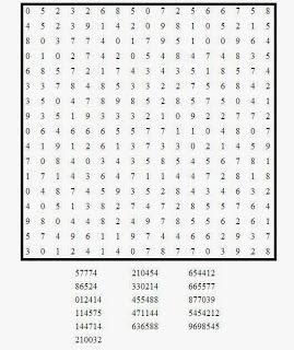 Puzzles for w/e 3-6 July 2015 Number search/Sudoku/Word search ...