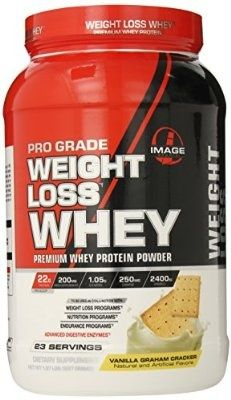 whey protein and diet pills
