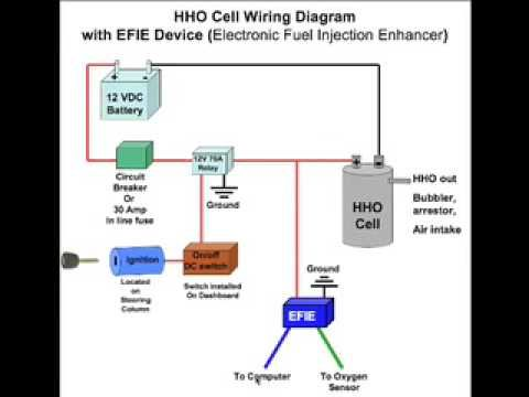 Wiring diagrams for HHO Cells | HHO Hydrogen test | Save