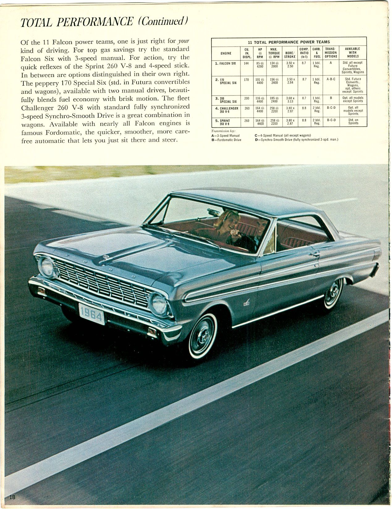 1964 ford falcon 4 door find used 1964 ford falcon 4 door 170 special - 1964 Ford Falcon 1964 Ford Falcon 18