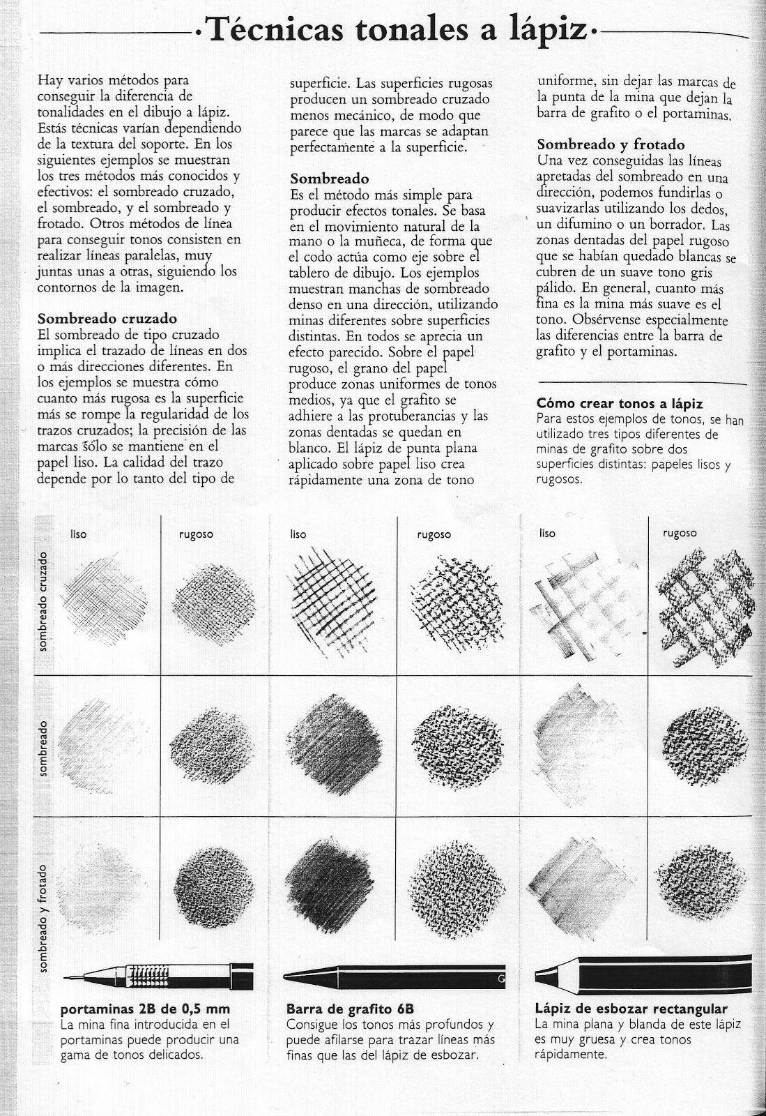 Imagen Relacionada Tecnicas De Sombreado Lapices De Dibujo Arte De Color Carbon