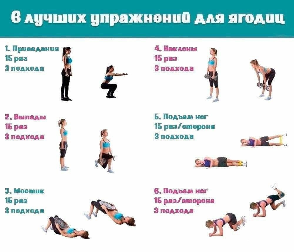 Эффективные упражнения дома в картинках
