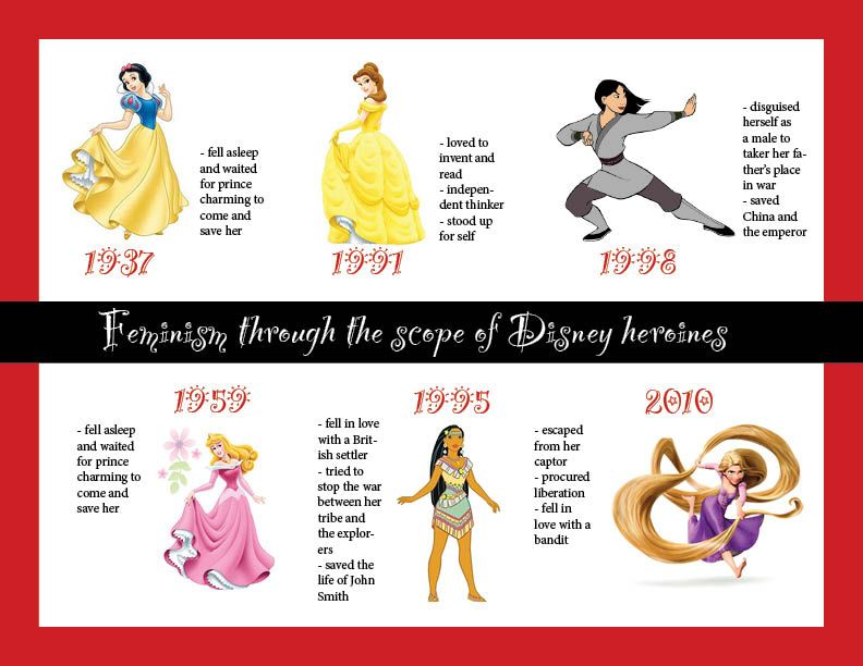 disney feminism Countless articles across the web claim that disney is the enemy to all feminism, especially in its earlier years studies report that girls growing up with these movies end up having low self-esteem and are forced into gender norms however, these people are looking at disney in all the wrong ways.