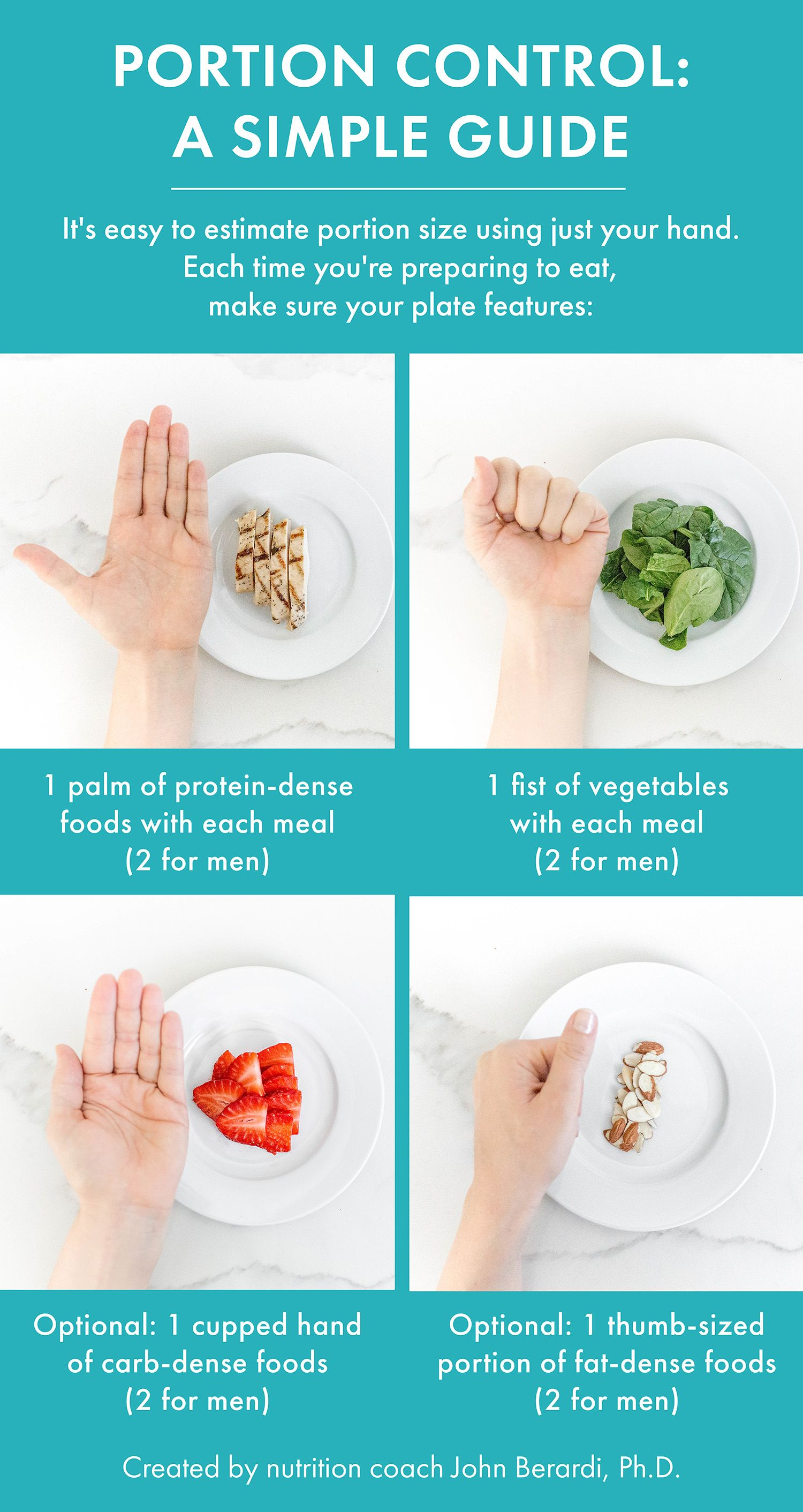 do you need portion control on keto diet