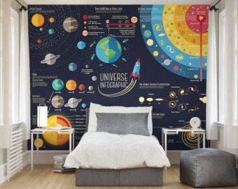 Educational Solar System Space Planets Printable Large Poster
