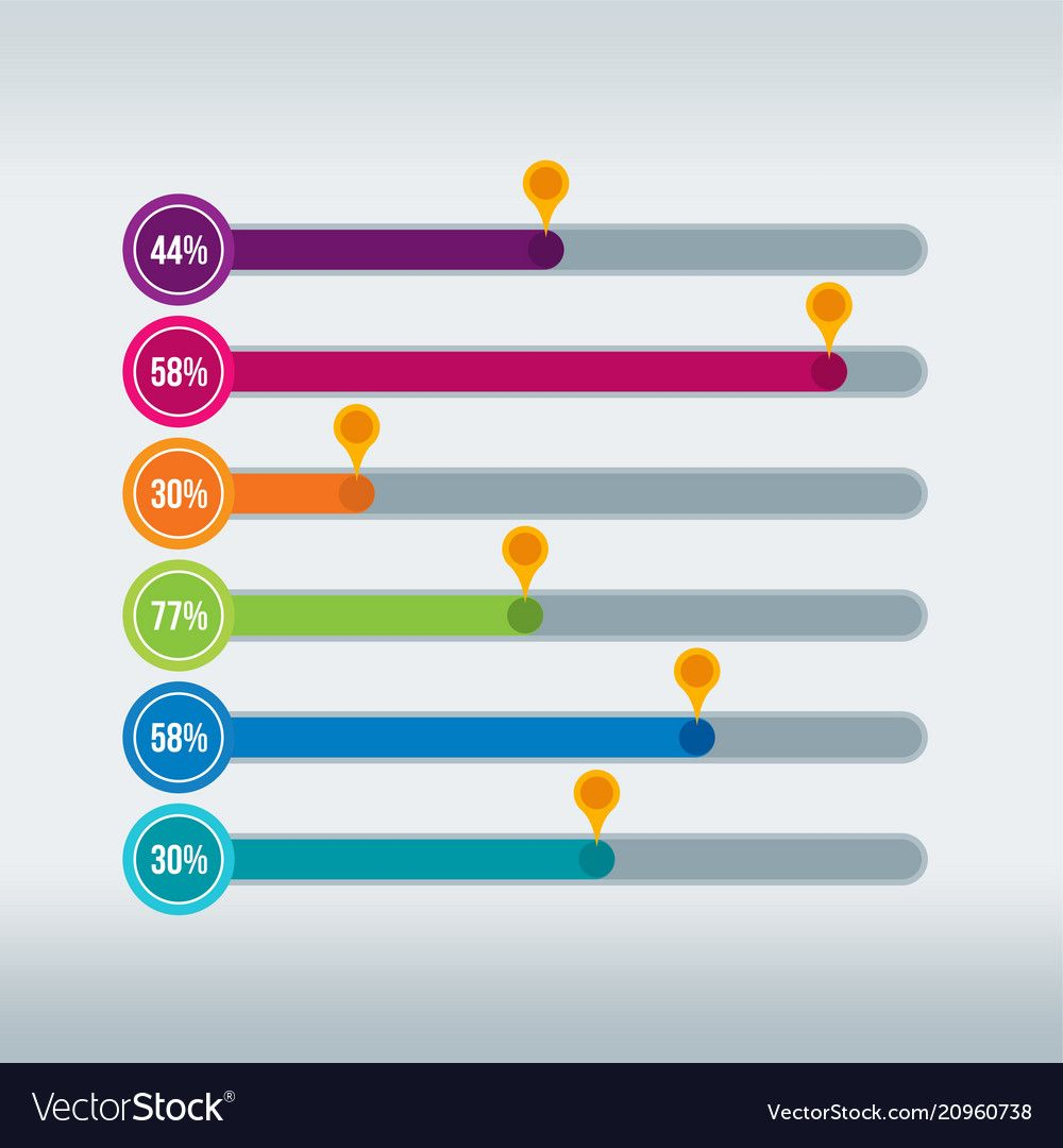 Progress Bars Infographic In Multiple Colors Vector Image On