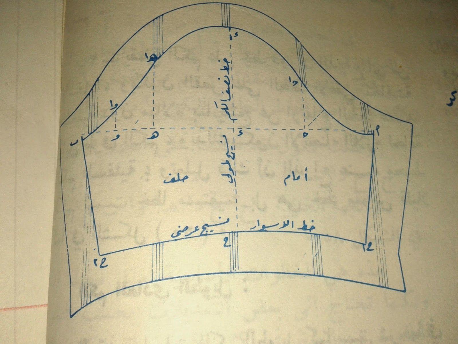 طريقه قص الاكمام طريقه وضع الباترون على القماش درس تفصيل Pants Pattern Pattern Couture